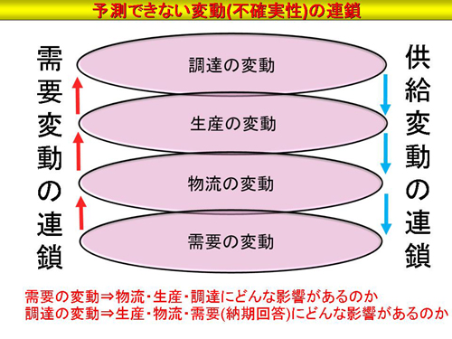 20120129asprova2 - アスプローバ/高橋邦芳社長、SCM改革