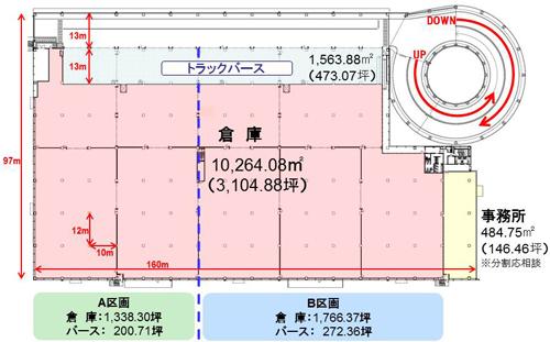 GLP111 - GLP/岡山県総社市に次世代型物流拠点