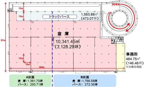 GLP122 - GLP/岡山県総社市に次世代型物流拠点