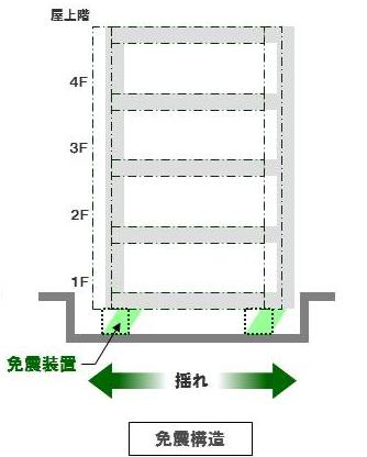 GLP151 - GLP/岡山県総社市に次世代型物流拠点