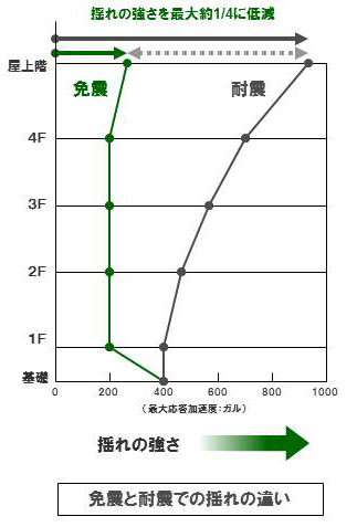 GLP161 - GLP/岡山県総社市に次世代型物流拠点