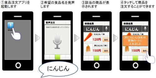 20121214dainihon - 大日本印刷/スマートフォンの食品専用音声認識システムを開発