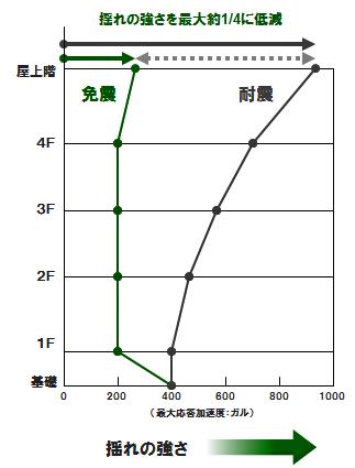 20121225GLP13 - GLP厚木/BCP・環境対応の最新物流拠点