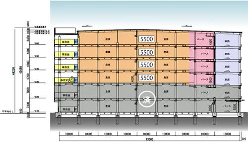 20121225GLP9 - GLP厚木/BCP・環境対応の最新物流拠点