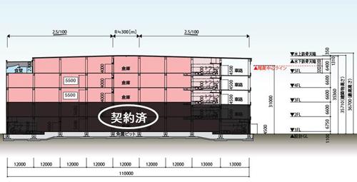 20130304glp7 - GLP・MFLP市川塩浜/2014年1月に竣工