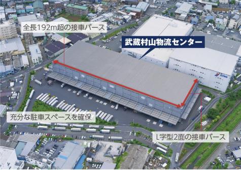 20130725nihonl - 日本ロジスティクスファンド/武蔵村山物流センターを86億円で取得