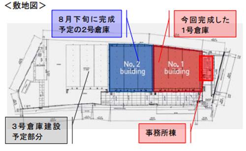 20140620sbs2 - SBSHD/タイに初の自社倉庫竣工