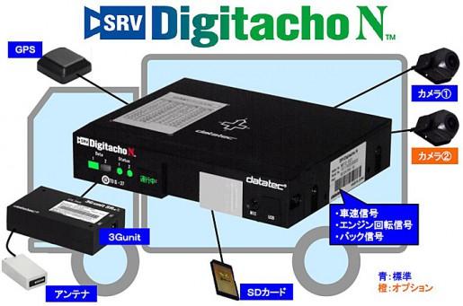 20140711datatec 515x341 - データ・テック/次世代型車載器を販売開始