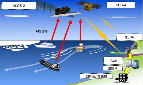 衛星AISを活用した北極海航路の現状把握