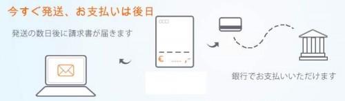 20141002tnt4 500x147 - TNTジャパン/アカウント無しで発送手配ができるオンライン・ツールを導入