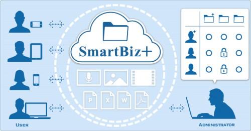 20141217ctc 500x261 - CTC/建設・営業現場でタブレット・スマホ等共有システム、利用拡大