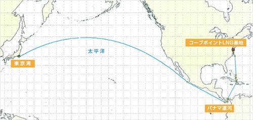 米国コーブポイントプロジェクト トレーディングルート イメージ図