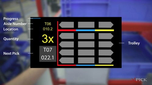 20150128dhl4 500x281 - DHLサプライチェーン/リコーの倉庫でグーグルグラス活用試験に成功