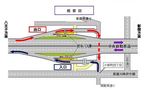 20150130tokyo2 500x316 - 中央自動車道/3月7日に府中スマートICが都内初開通