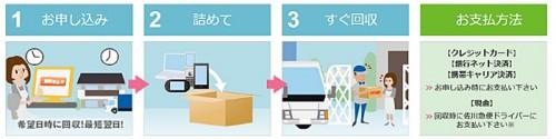 20150227sagawa 500x125 - 佐川急便、リネット/使用済パソコン・小型家電の宅配便回収全国エリアへ