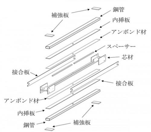 20150323daiwafujita1 500x436 - 大和ハウス、フジタ/大型物流倉庫に適用可能な耐震・制振部材開発