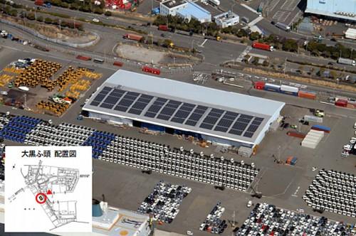 太陽光発電設備と位置