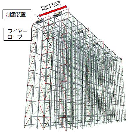 20150511toda2 - 戸田建設/ワイヤーロープを利用した立体自動倉庫制震工法を開発