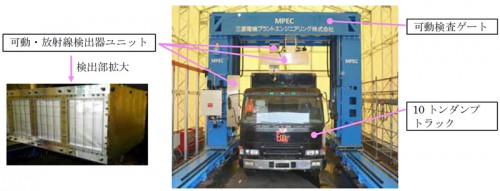 車両放射能汚染検査装置