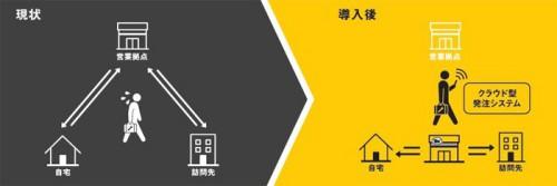 20150713yamato2 500x167 - ヤマトHD/宅急便センターを利用企業のビジネス拠点に