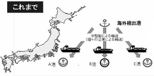 国交省/国際コンテナ戦略港湾等の機能強化で912億円概算要求 ...