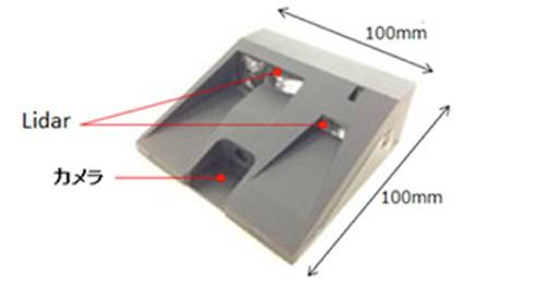 車載用前方監視センサーLiCamイメージ写真
