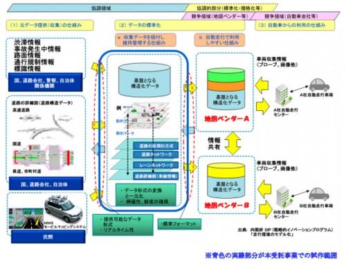 20151005mitsubishie 500x381 - 三菱電機、ゼンリンほか/自動走行システムの「ダイナミックマップ」構築受託
