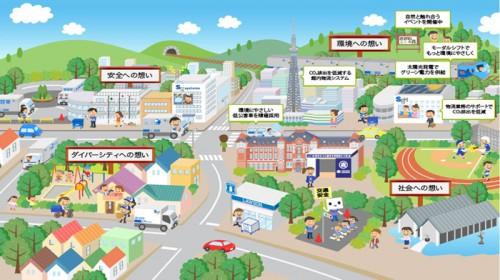 20151007sghd1 500x280 - SGHD/CSR 早わかりWebサイトを開設