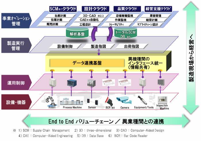 国内外TOPクラス パスカル株式会社/(兵庫)電気制御設計