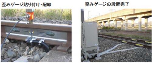 輪重測定装置の設置状況(盛岡タ)