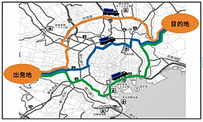 20160122kokkosyo1 - 国交省/ETC2.0装着車への特車通行許可を簡素化