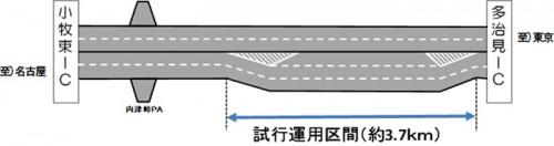 右側付加車線方式への変更区間