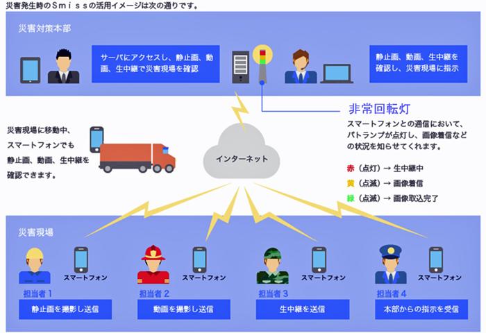 鈴与シンワート/動画・画像リアルタイム共有サービス、3か月無償提供