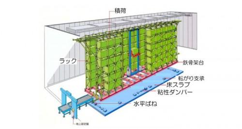 自動ラック倉庫免震システム「TASSラック-免震」概要