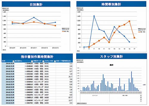 イメージグラフ