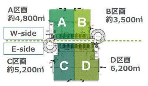 20160531glp4 500x291 - GLP/大阪府枚方市に230億円投じ、先進物流施設開発