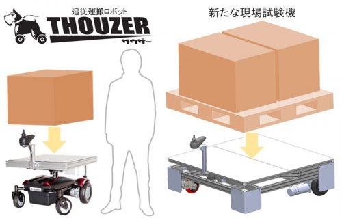 20160829doog 500x319 - Doog/追従運搬ロボット、国際物流総合展に出展