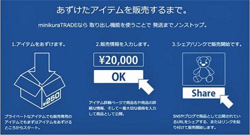20160915terada 500x270 - 寺田倉庫/新フルフィルメント機能の提供開始