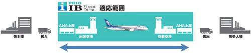 20160921ana1 500x107 - ANA/温度管理貨物の新輸送サービス開始