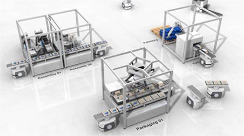 生産品目に応じて構成変更するフレキシブルな生産ライン