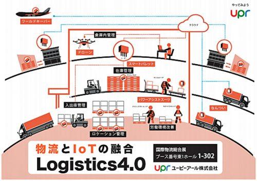 Logistics4.0