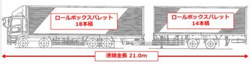 20161108yamato9 500x136 - ヤマト運輸/新規格のバン型トレーラ導入、積載量最大23%アップ