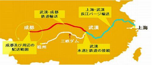 武漢~成都鉄道の概要