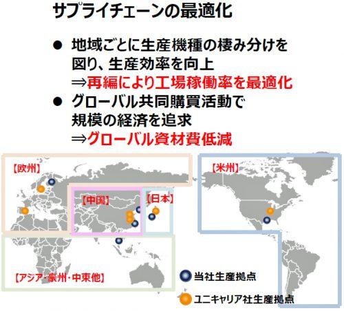 20161208mitsubishi4 500x452 - ニチユ三菱フォークリフト/2020年に売上高4600億円
