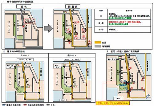 ふ頭内道路の運用変更