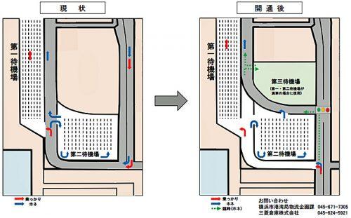 待機場の運用変更
