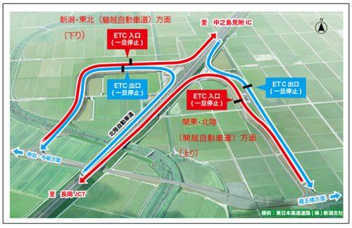 長岡北スマートICの利用イメージ
