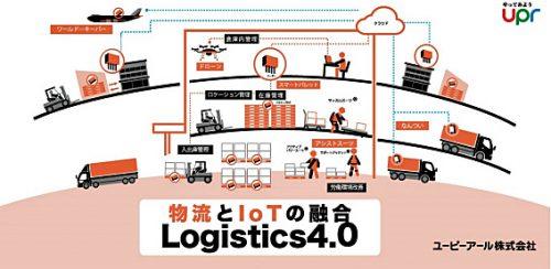 UPRの目指す「Logistics4.0」