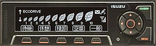 MIMAMORIコントローラー