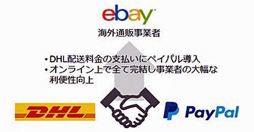 国際輸送費用のオンライン決済 概要図